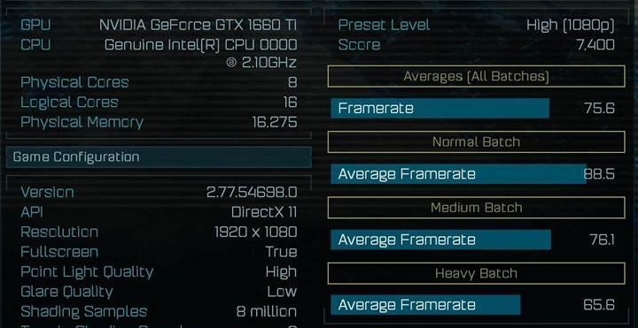 GeForce GTX 1660 Ti ekran kartı GTX 1070'e yaklaşıyor