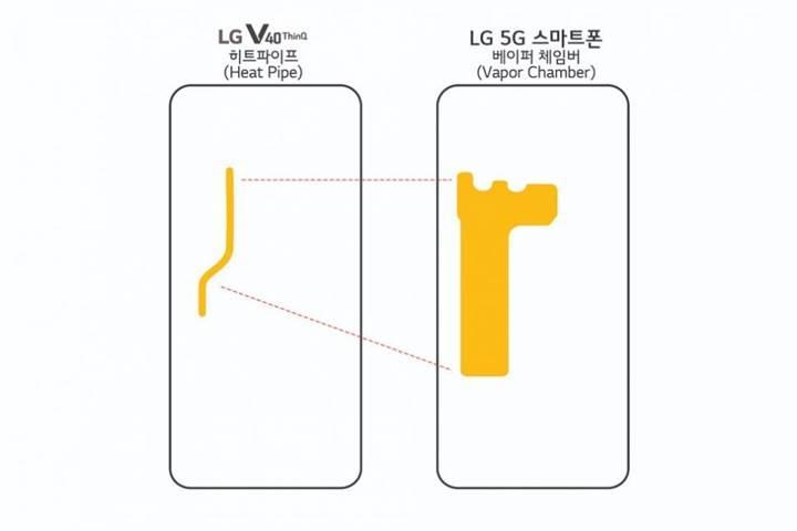 LG ilk 5G özellikli telefonunu gelecek ay tanıtacak