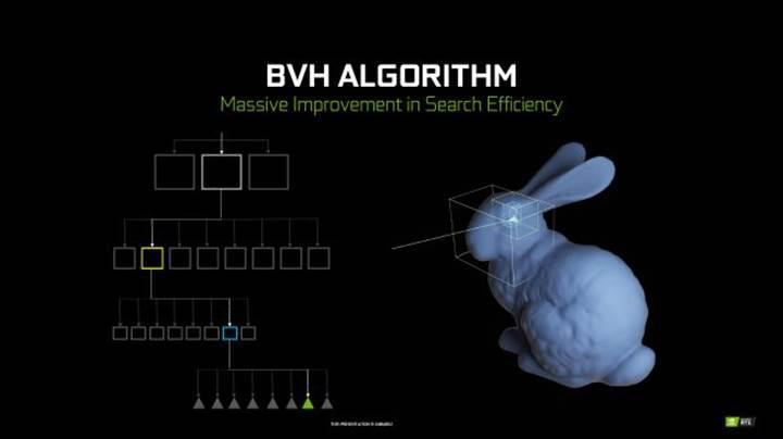 Nvidia'nın Ray Tracing ve DLSS teknolojisi nedir? Avantajları ve diğerleri haberimizde