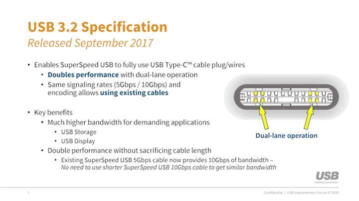 USB 3.2 standardı kullanıma sunuluyor