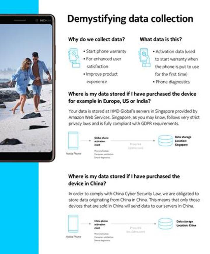 Nokia, telefonlarının Çin'e veri göndermesiyle ilgili açıklama yaptı