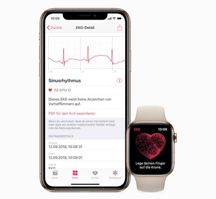Apple Watch EKG özelliği Avrupa'ya geliyor