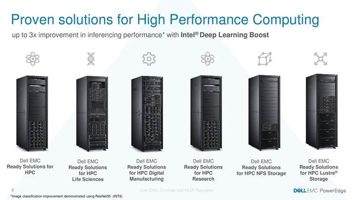 Dell PowerEdge ailesini Cascade Lake işlemcileriyle ve Optane ile güncelledi