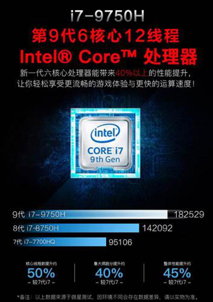 Core i7-9750H ve GTX 1650'nin slaytları sızdı: İşlemci tarafında %28 performans artışı yolda