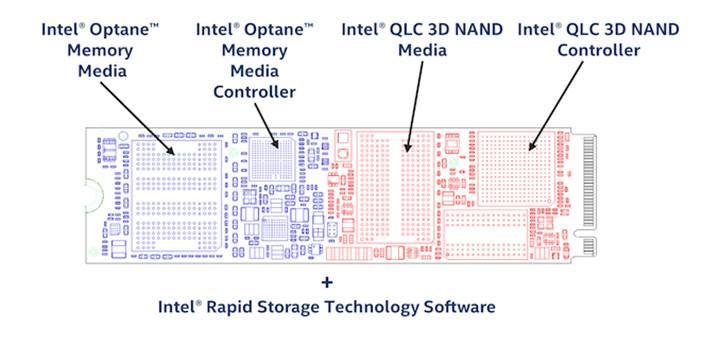 Intel Optane Memory H10 gereksinimleri belli oldu