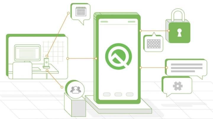 Android Q ile bellek şifreleme zorunlu oluyor