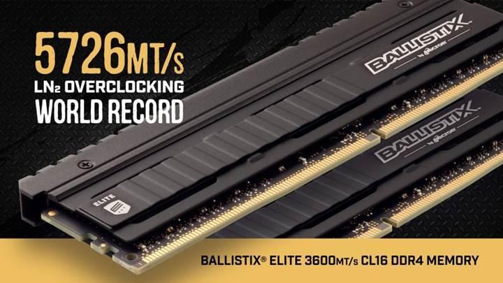 Ballistix belleklerle dünya rekoru kırıldı