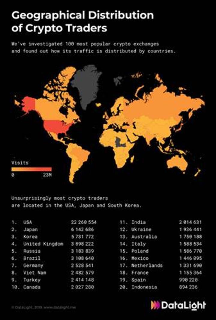Dünyada en fazla kripto para ticareti yapan ülkelerden birisi Türkiye