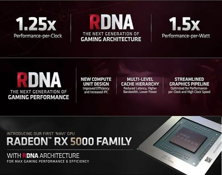 AMD Radeon Navi RX 5700 serisi duyuruldu