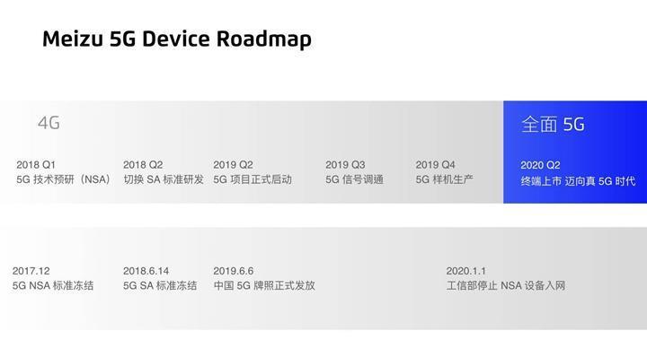 Meizu'nun ilk 5G özellikli telefonu için tarih belli oldu