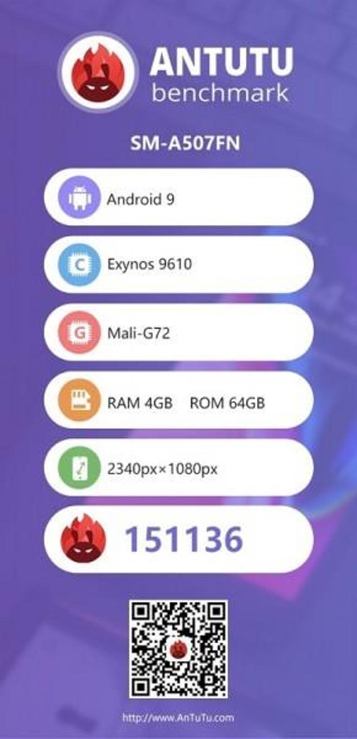 Samsung Galaxy A50s detaylanıyor