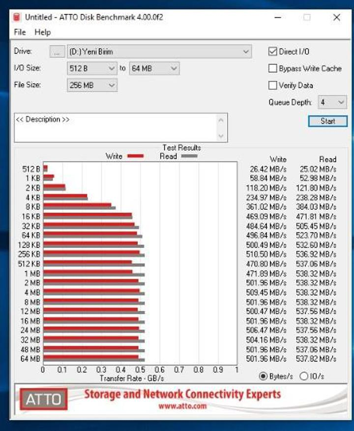 HyperX Fury RGB SSD incelemesi