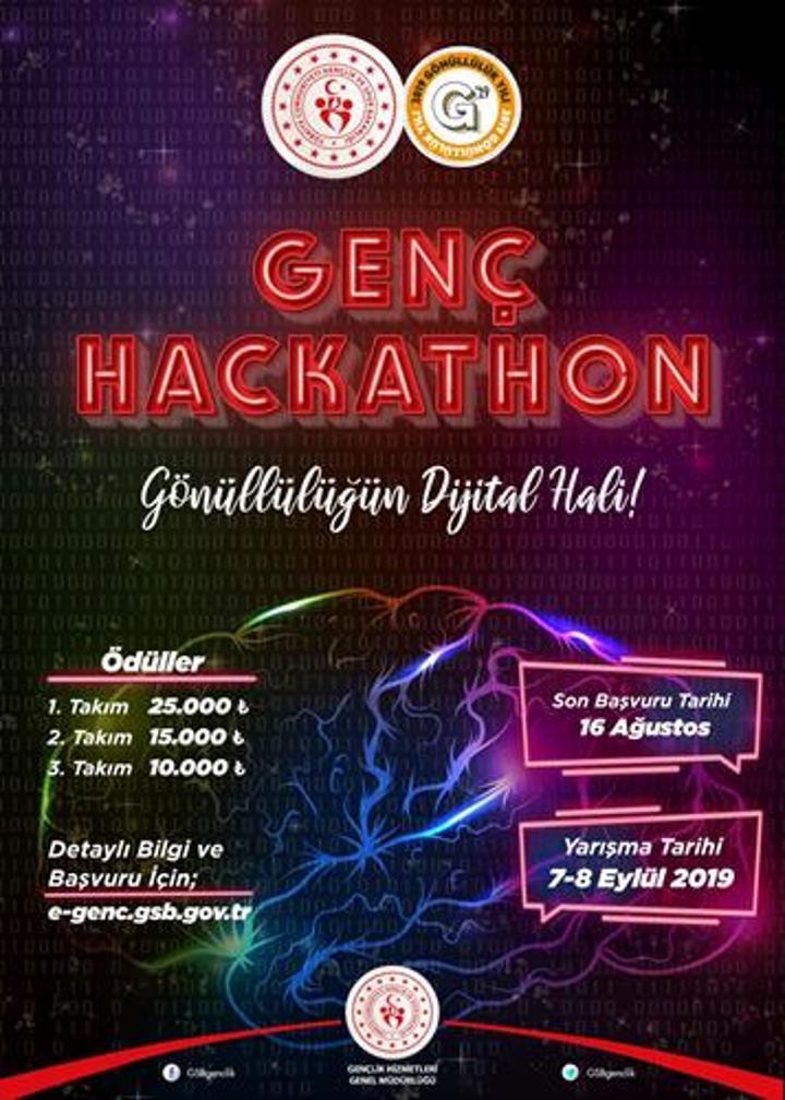 Gençlik Bakanlığı'ndan 25 bin TL ödüllü Genç Hackathon yarışması
