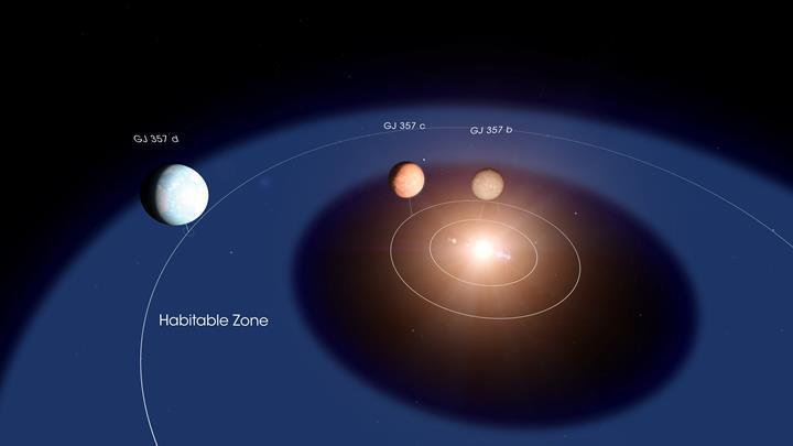 31 ışık yılı uzaklıkta keşfedilen Süper-Dünya, yaşama elverişli olabilir