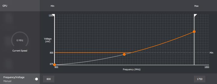 AMD, RX 5700'in maksimum sıcaklık değerini açıkladı