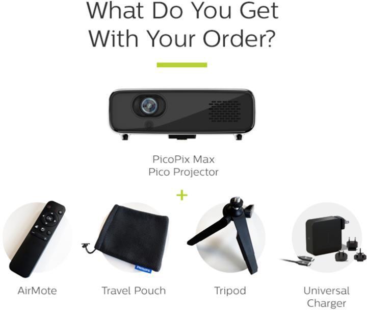 Philips PicoPix Max projeksiyon, kitlesel fonlama yoluyla satışa çıkıyor