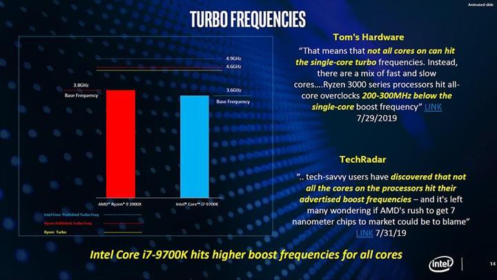 Intel benchmark testiyle işlemcilerinin günlük kullanımda Ryzen modellerine üstünlüğünü sergiledi