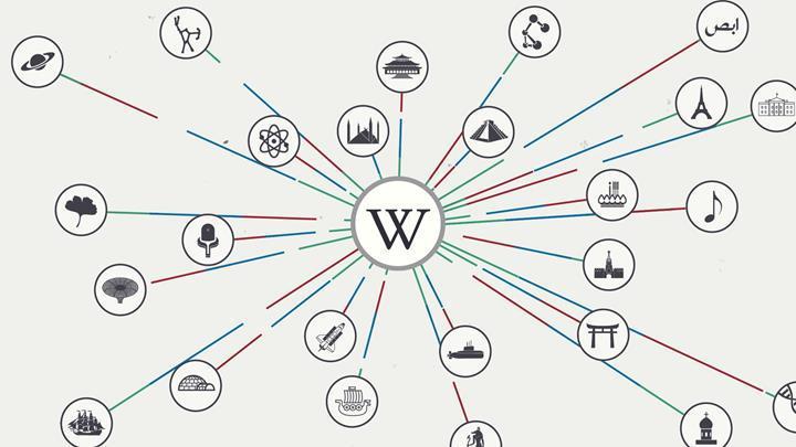 Wikipedia yasağı Anayasa Mahkemesi'nde görüşülecek