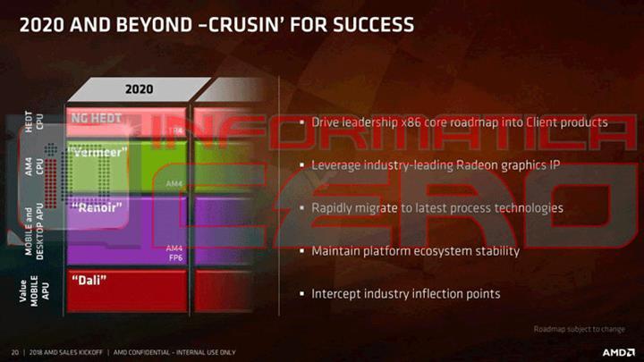 AMD Dali APU'ları geliyor