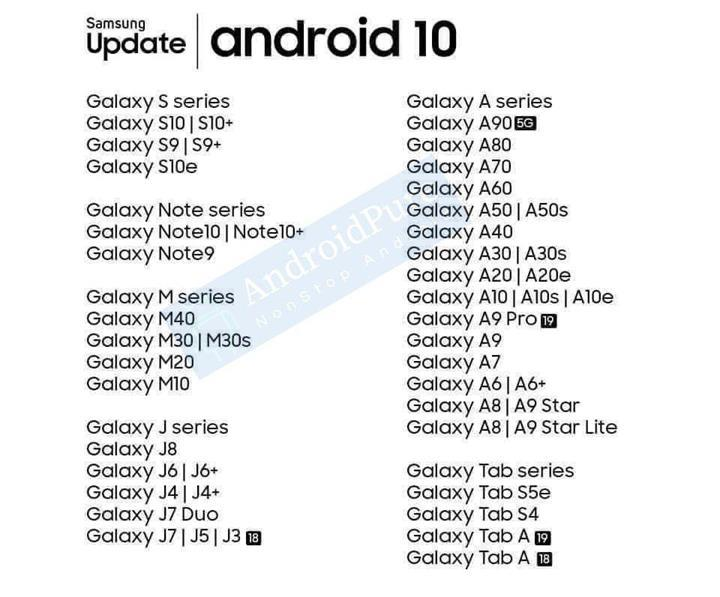 Android 10 alacak Samsung cihazlarının tam listesi