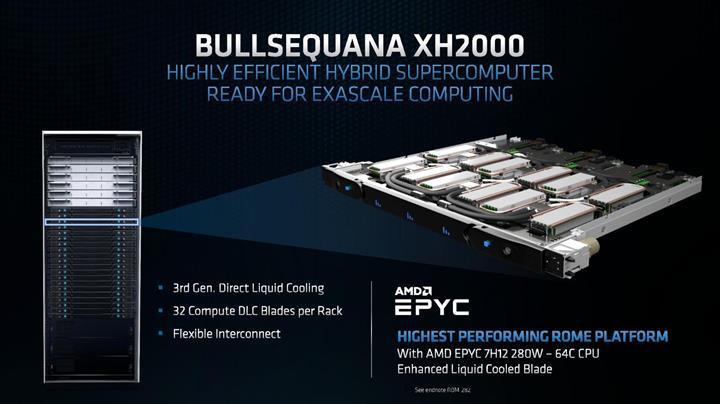 AMD 64 çekirdekli yeni EPYC işlemcisini duyurdu