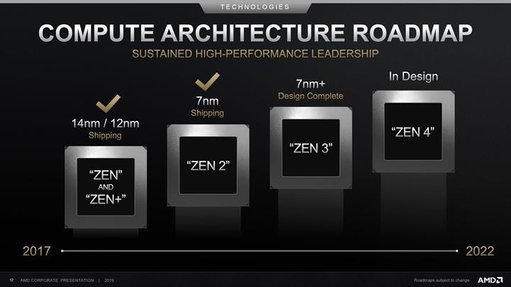 Zen 3'ten yeni haberler var: Beklenenden daha fazla IPC artışı ve 200 MHz daha yüksek frekans