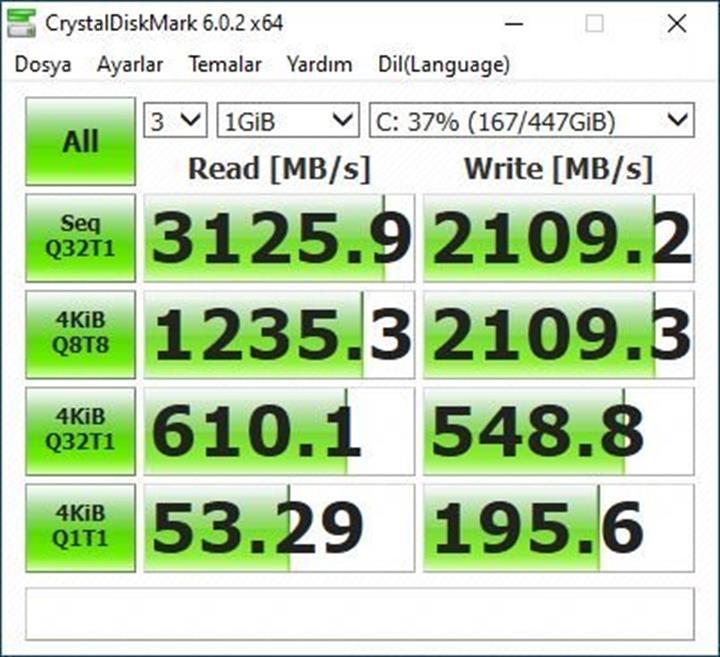QP Bilişim'in RDR 2 için topladığı RTX 2070 SUPER ekran kartlı sistemin oyun performansı
