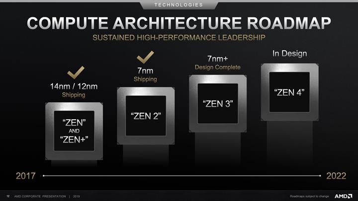 AMD Zen 3 önümüzdeki sene bizlerle, Zen 5 için bir ekip daha görevlendirildi!