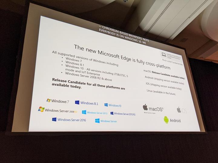 Resmiyet kazandı: Chromium tabanlı Edge tarayıcısı Linux'a da gelecek