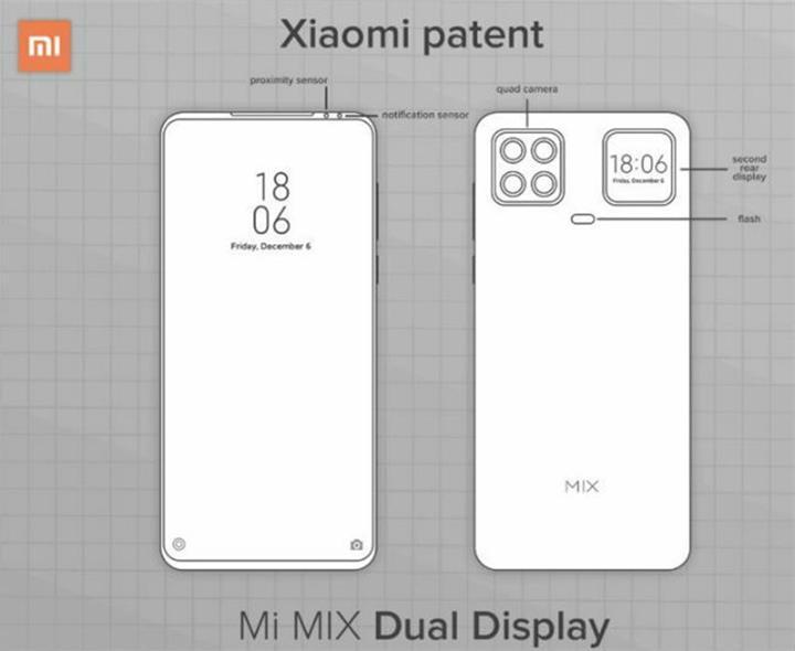 Xiaomi, dörtlü kamera kurulumlu ve ikincil ekranlı yeni telefon tasarımını patentledi