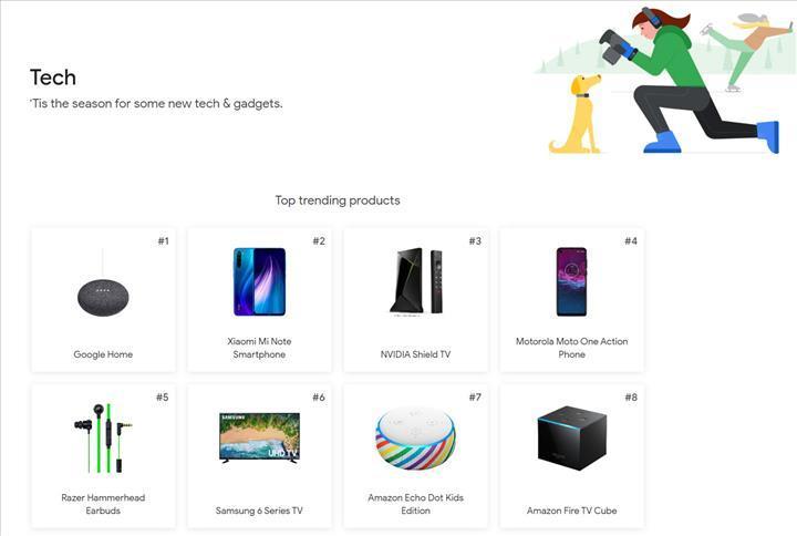 Google alışveriş trendlerini gösteren yeni portalını hizmete soktu