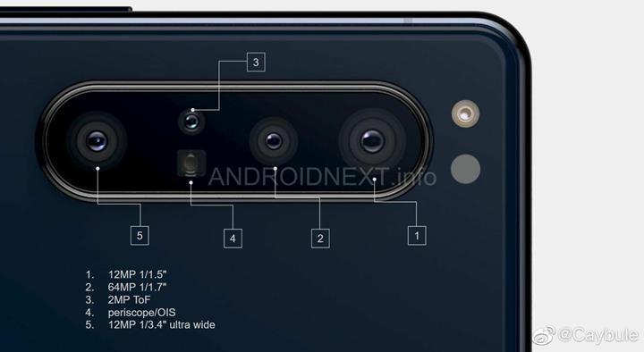 Sony Xperia 1.1'in beşli kamera sistemi detaylandı