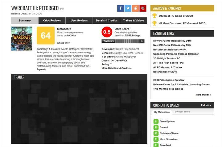 Warcraft III: Reforged, oyuncular tarafından en çok eleştirilen oyun oldu
