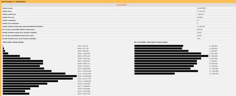 https://forum.donanimhaber.com/cache-v2?path=http://store.donanimhaber.com/1a/20/de/1a20defd39b649dd5a507d672f67e675.png&t=0&width=480&text=1