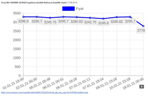 https://forum.donanimhaber.com/cache-v2?path=http://store.donanimhaber.com/d7/68/29/d76829936f36ee04e274b25feddb2d72.png&t=0&width=480&text=1