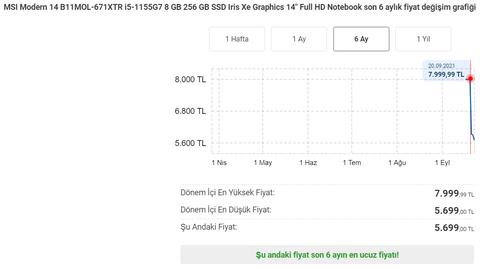 https://forum.donanimhaber.com/cache-v2?path=http://store.donanimhaber.com/ff/45/fd/ff45fd91593a23591074010417505665.png&t=0&width=480&text=1