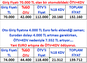 https://forum.donanimhaber.com/cache-v2?path=https%3a%2f%2fforum.donanimhaber.com%2fstore%2f4f%2f75%2f88%2f4f7588771fdacf104ec065ff0b7c0a94.png&t=1&text=0&width=87