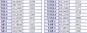 https://forum.donanimhaber.com/cache-v2?path=https%3a%2f%2fforum.donanimhaber.com%2fstore%2f7a%2f51%2f09%2f7a5109de299b45aea05d0fb7b4816fa3.png&t=1&text=0&width=87
