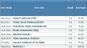 https://forum.donanimhaber.com/cache-v2?path=https%3a%2f%2fforum.donanimhaber.com%2fstore%2f92%2f5c%2fe3%2f925ce3581c3491e02530ea31c2b01f42.png&t=1&text=0&width=87