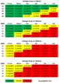 https://forum.donanimhaber.com/cache-v2?path=https%3a%2f%2fforum.donanimhaber.com%2fstore%2fc1%2fc5%2fe2%2fc1c5e2e6fe92ccf8d6c2cf0b72e7996a.png&t=1&text=0&width=87