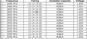 https://forum.donanimhaber.com/cache-v2?path=https%3a%2f%2fforum.donanimhaber.com%2fstore%2fc2%2f63%2f68%2fc26368bec9202e015e8e9c10f008acd4.png&t=1&text=0&width=87