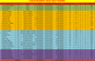 https://forum.donanimhaber.com/cache-v2?path=https%3a%2f%2fforum.donanimhaber.com%2fstore%2ff6%2f52%2f20%2ff65220e3a6b6734ff5320da3d3f2b387.PNG&t=1&text=0&width=87