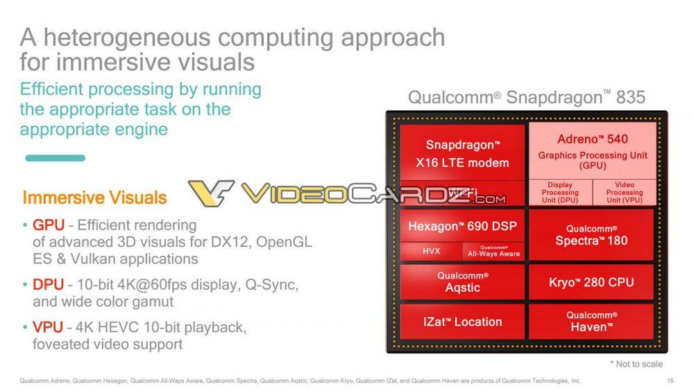 Snapdragon 835'in CES 2017 sunumu ve slaytları sızdırıldı