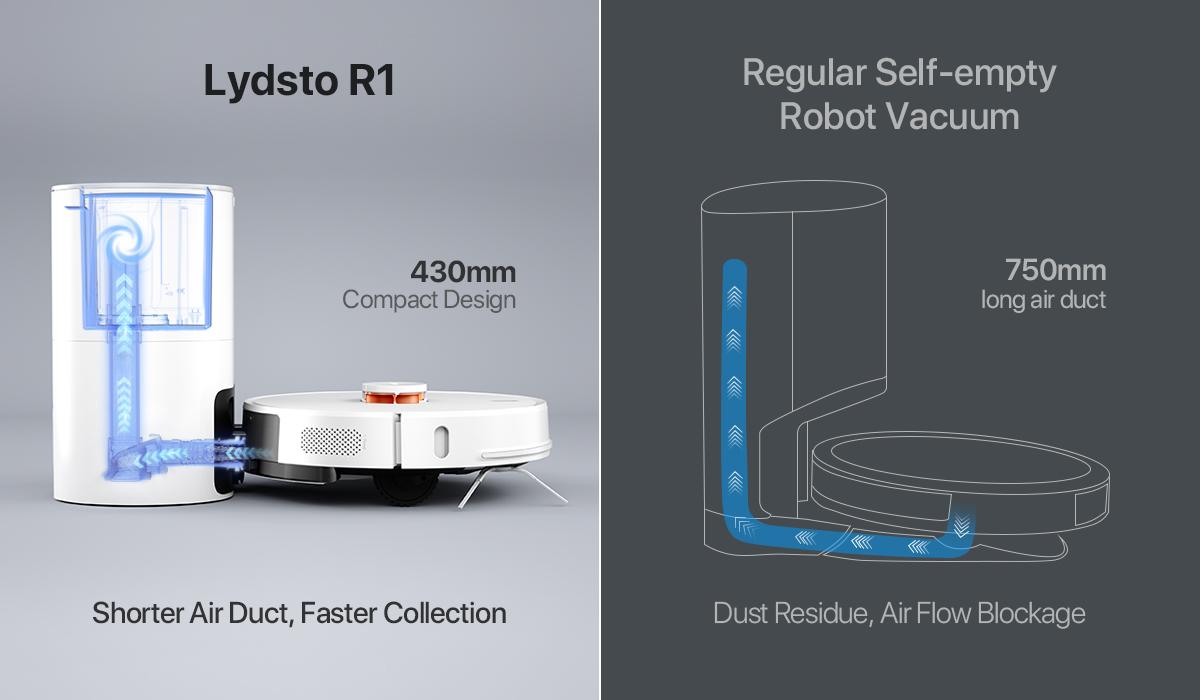 Lydsto R1 akıllı robot süpürge