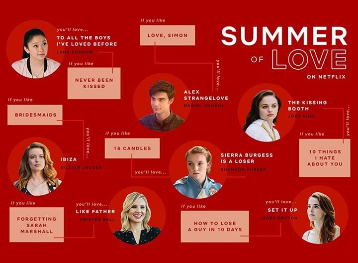 Netflixin Romantik Komedileri 80 Milyon Kullanıcıya Ulaştı Sayfa