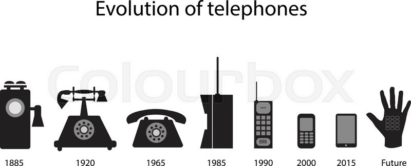 evolution of mobile phone technology Mobile phone technology emerged for commercial use with the car phone around 1979 and progressively evolved to the present where mobile phones are now considered an indispensable part of our lives.
