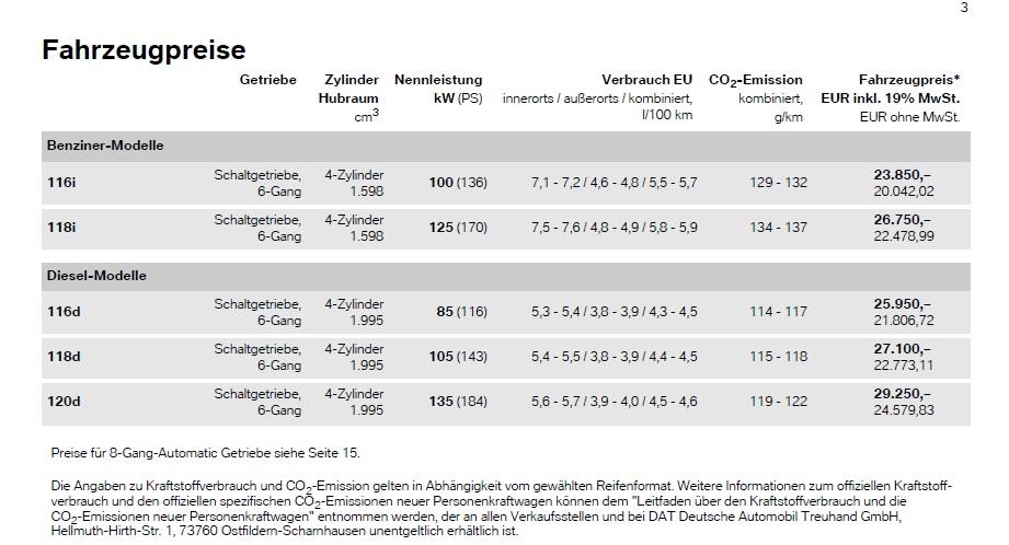 yeni bmw 1 series türkiye fiyatı » sayfa 1 - 1