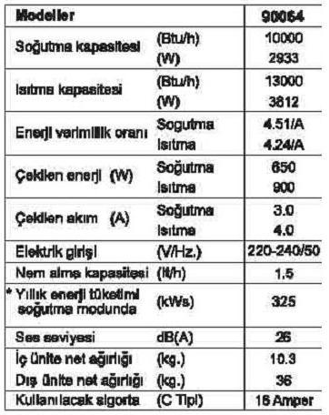 klima tavsiyesi » sayfa 289 - 1849